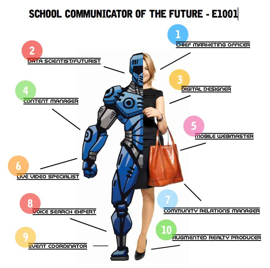 future skills needed in school public relations