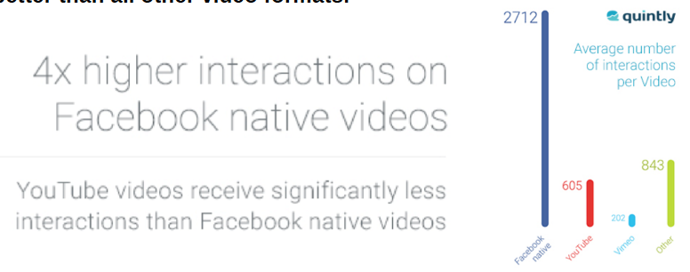 Facebook Native Video Tips