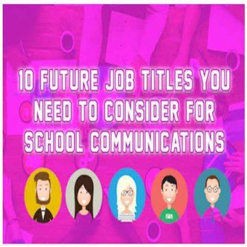 marketing job titles of the future